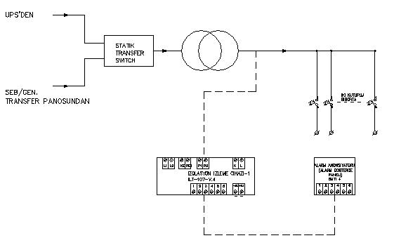 Sistemin basit tek-hat şeması